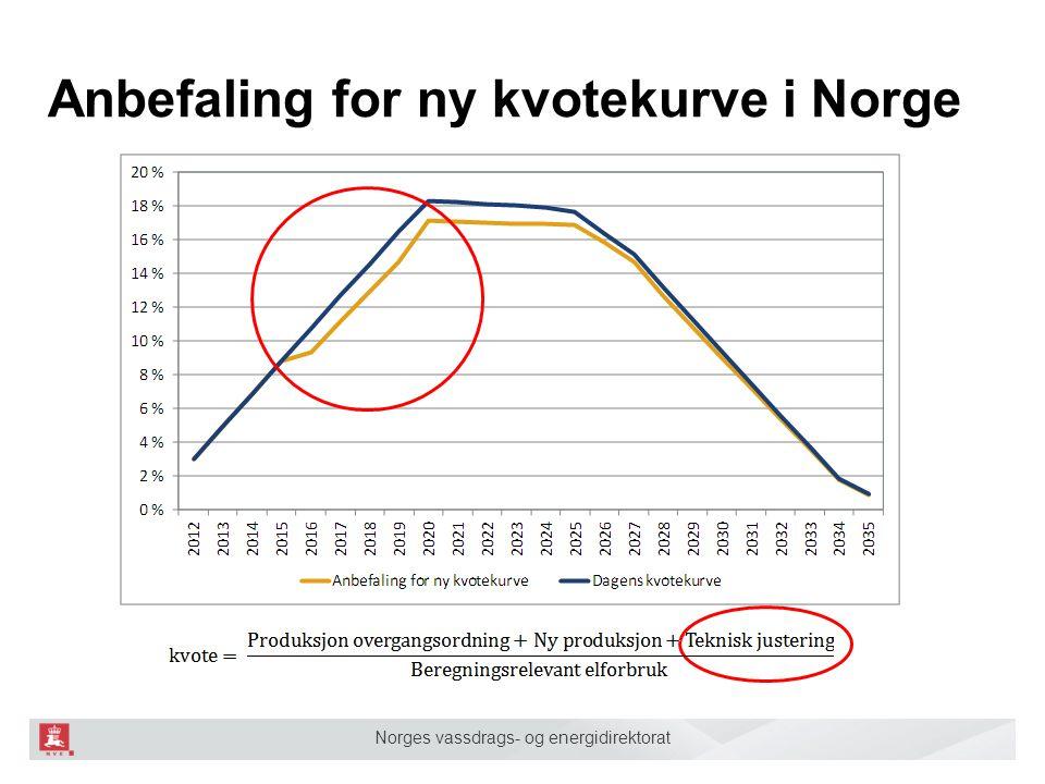 Norges vassdrags- og energidirektorat Anbefaling for ny kvotekurve i Norge