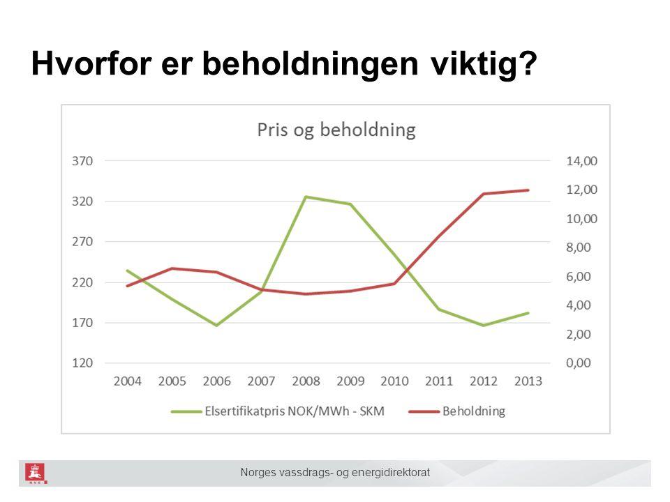 Norges vassdrags- og energidirektorat Hvorfor er beholdningen viktig?