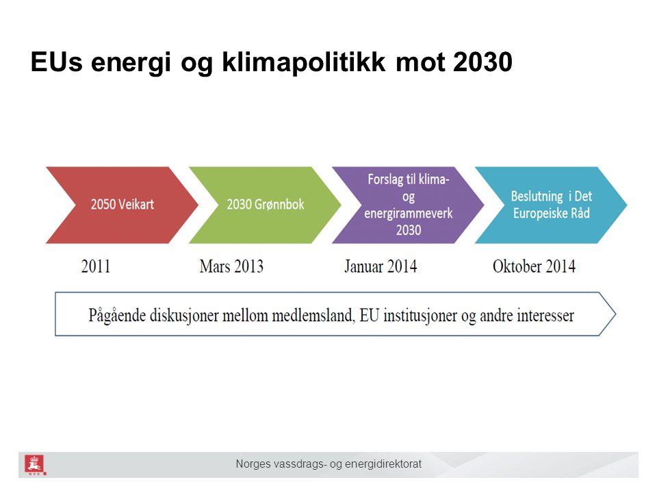EUs energi og klimapolitikk mot 2030