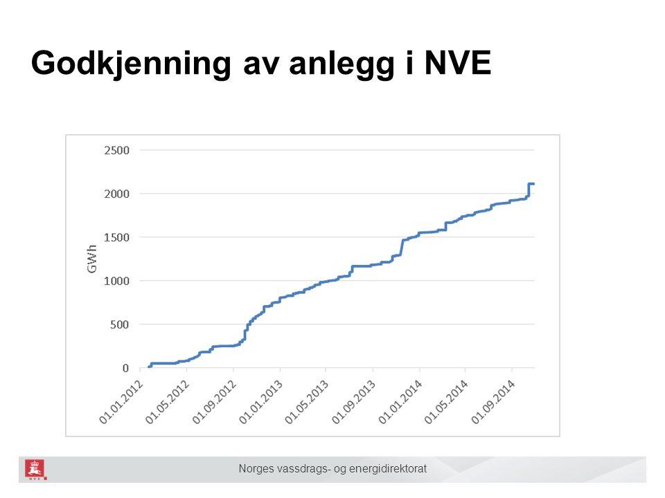 Norges vassdrags- og energidirektorat Godkjenning av anlegg i NVE