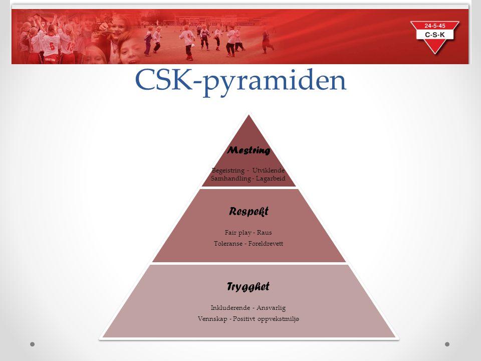 CSK PYRAMIDEN CSK-pyramiden Mestring Begeistring - Utviklende Samhandling - Lagarbeid Respekt Fair play - Raus Toleranse - Foreldrevett Trygghet Inkluderende - Ansvarlig Vennskap - Positivt oppvekstmiljø