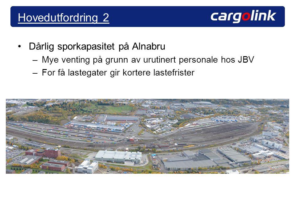 Hovedutfordring 2 Dårlig sporkapasitet på Alnabru –Mye venting på grunn av urutinert personale hos JBV –For få lastegater gir kortere lastefrister