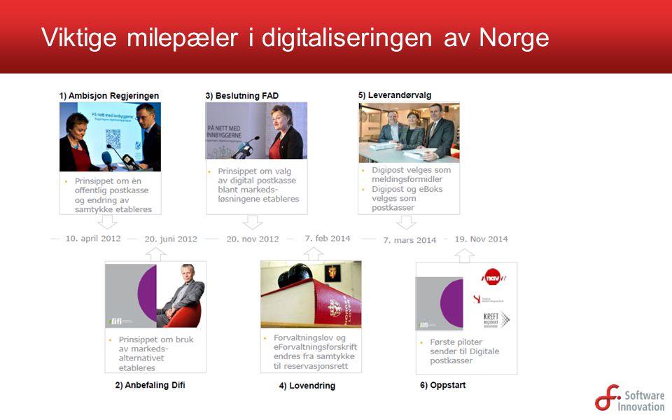 Felles målbilde for offentlig sektor – Sikker Digital Posttjeneste (SDP)