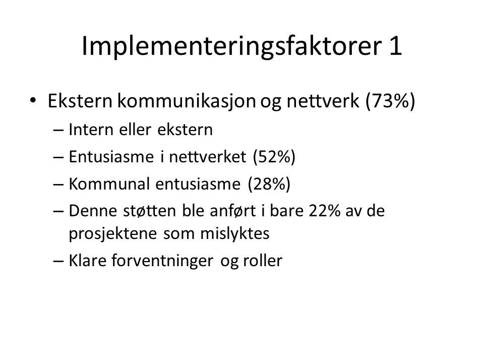 Implementeringsfaktorer 1 Ekstern kommunikasjon og nettverk (73%) – Intern eller ekstern – Entusiasme i nettverket (52%) – Kommunal entusiasme (28%) – Denne støtten ble anført i bare 22% av de prosjektene som mislyktes – Klare forventninger og roller