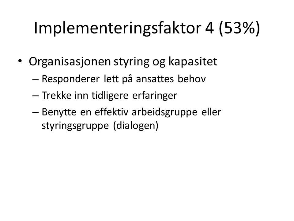 Implementeringsfaktor 4 (53%) Organisasjonen styring og kapasitet – Responderer lett på ansattes behov – Trekke inn tidligere erfaringer – Benytte en effektiv arbeidsgruppe eller styringsgruppe (dialogen)