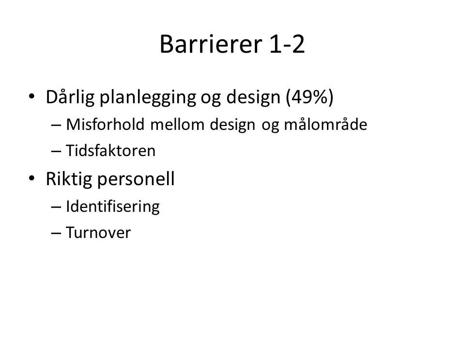 Barrierer 1-2 Dårlig planlegging og design (49%) – Misforhold mellom design og målområde – Tidsfaktoren Riktig personell – Identifisering – Turnover