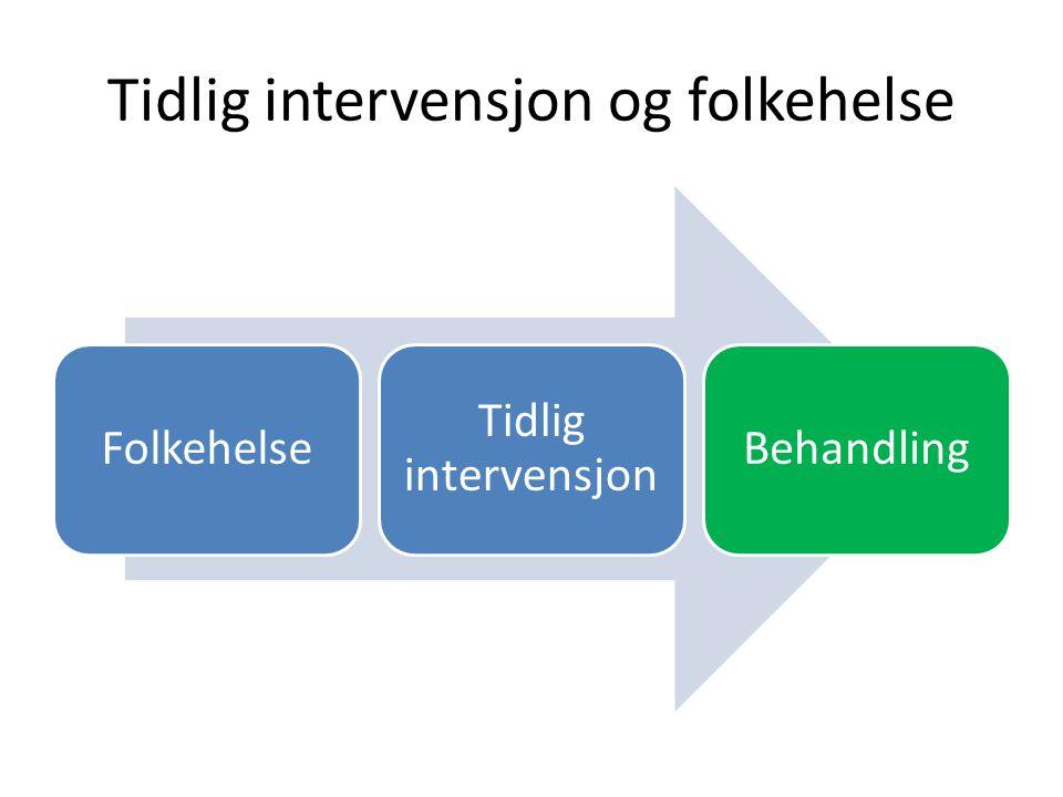 Tidlig intervensjon og folkehelse Folkehelse Tidlig intervensjon Behandling
