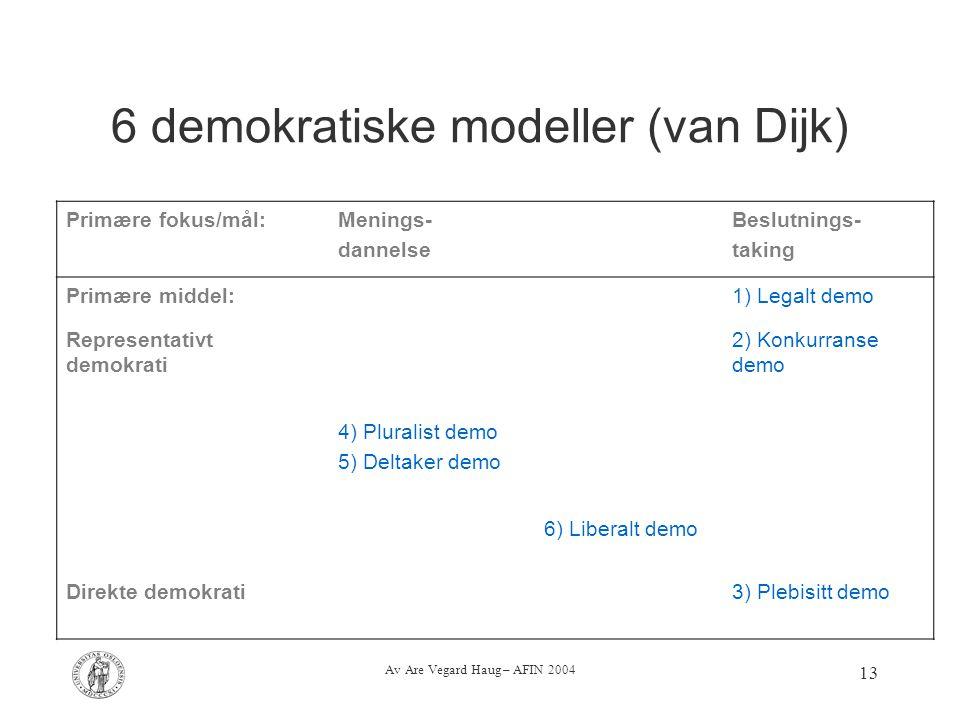 Av Are Vegard Haug – AFIN 2004 13 6 demokratiske modeller (van Dijk) Primære fokus/mål:Menings- dannelse Beslutnings- taking Primære middel:1) Legalt