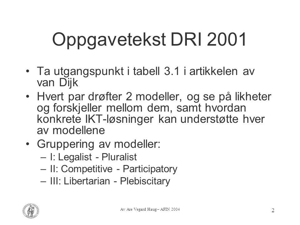 Av Are Vegard Haug – AFIN 2004 2 Oppgavetekst DRI 2001 Ta utgangspunkt i tabell 3.1 i artikkelen av van Dijk Hvert par drøfter 2 modeller, og se på li