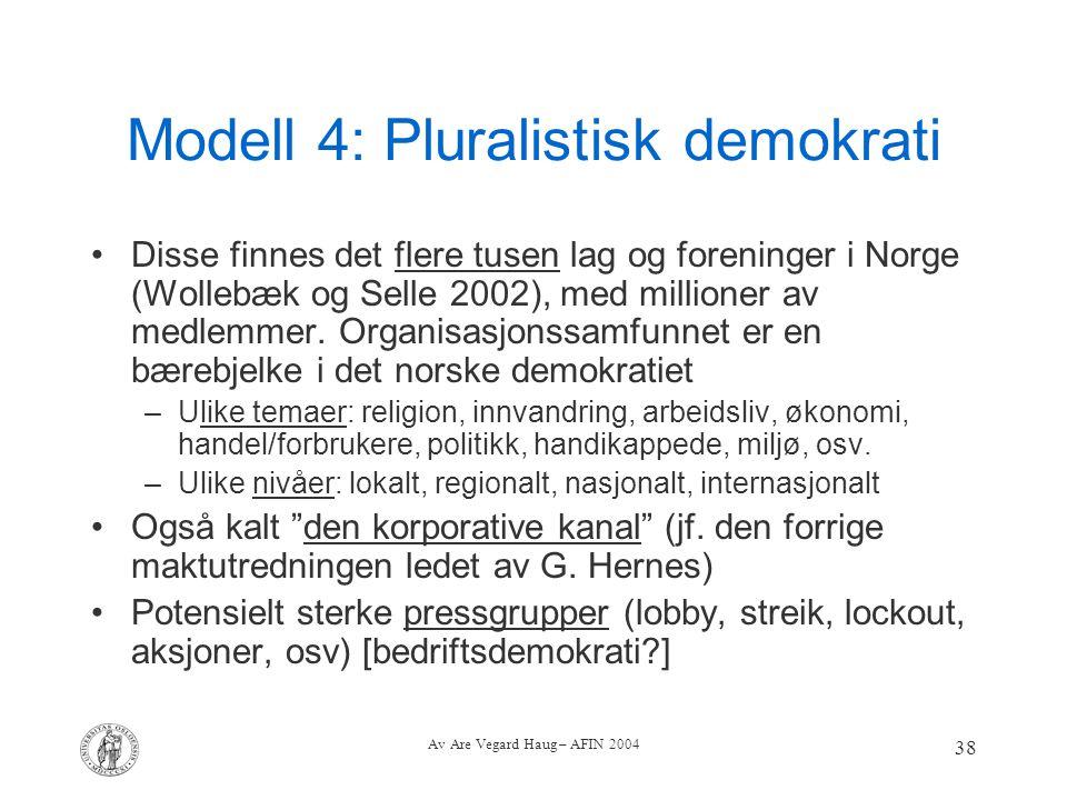 Av Are Vegard Haug – AFIN 2004 38 Modell 4: Pluralistisk demokrati Disse finnes det flere tusen lag og foreninger i Norge (Wollebæk og Selle 2002), me