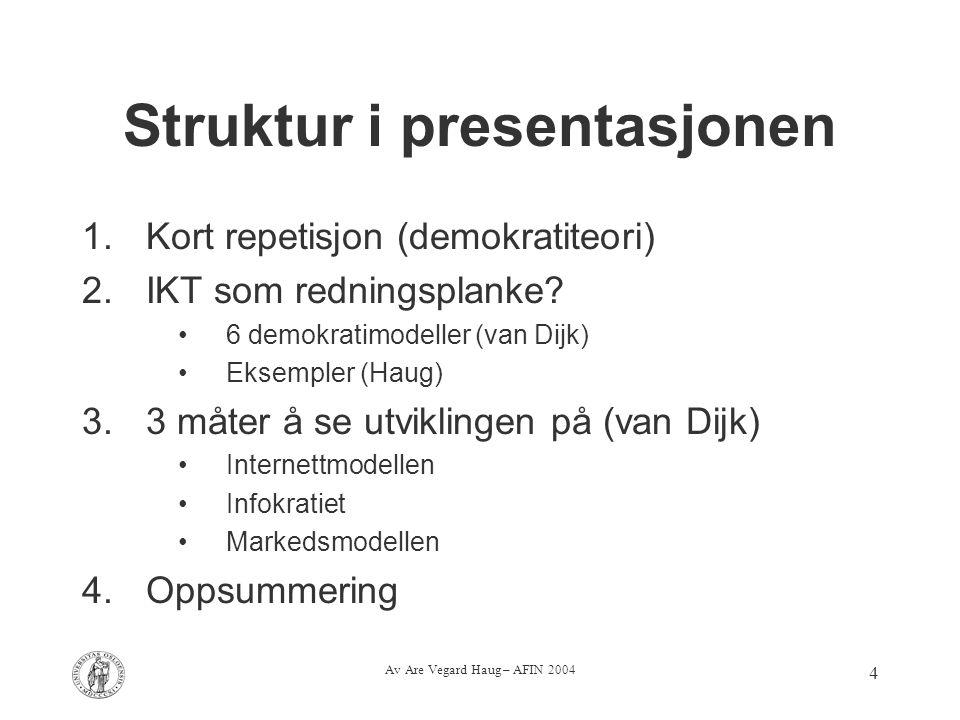 Av Are Vegard Haug – AFIN 2004 4 Struktur i presentasjonen 1.Kort repetisjon (demokratiteori) 2.IKT som redningsplanke? 6 demokratimodeller (van Dijk)