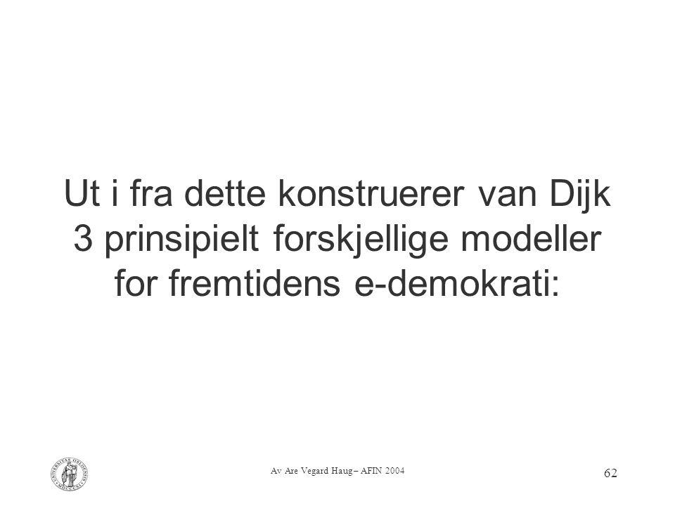 Av Are Vegard Haug – AFIN 2004 62 Ut i fra dette konstruerer van Dijk 3 prinsipielt forskjellige modeller for fremtidens e-demokrati: