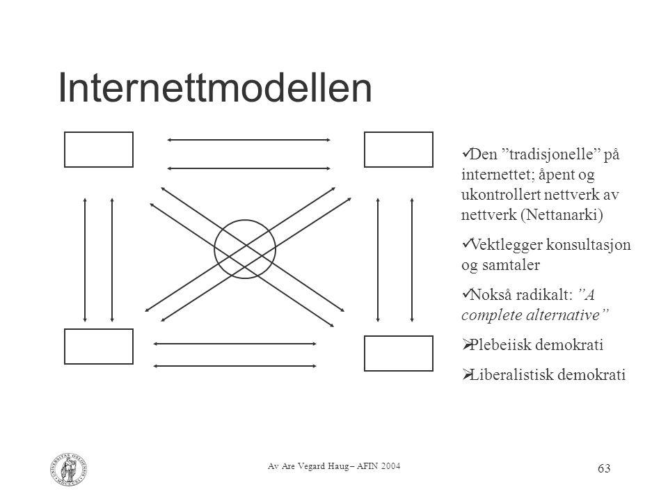 """Av Are Vegard Haug – AFIN 2004 63 Internettmodellen Den """"tradisjonelle"""" på internettet; åpent og ukontrollert nettverk av nettverk (Nettanarki) Vektle"""