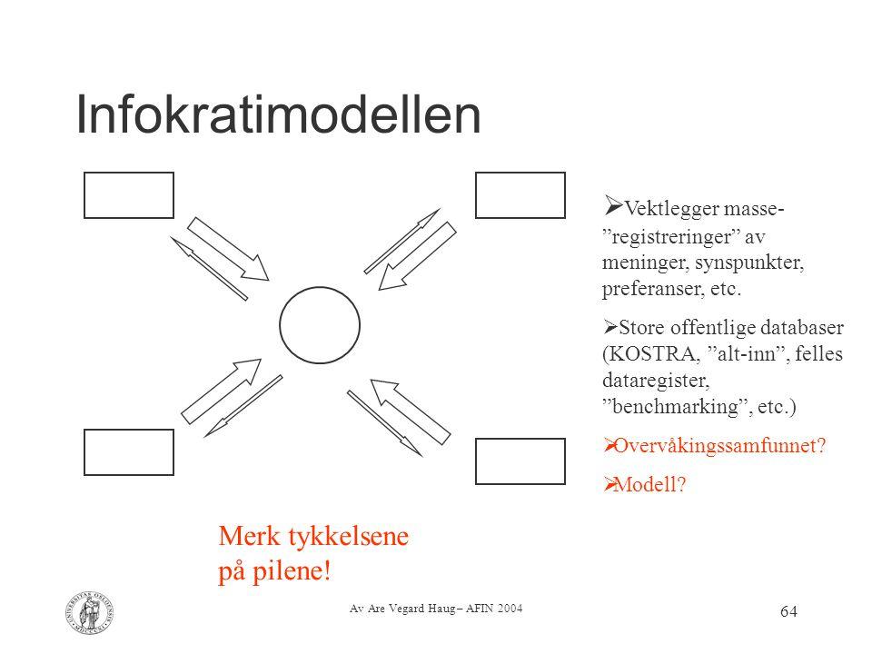 """Av Are Vegard Haug – AFIN 2004 64 Infokratimodellen  Vektlegger masse- """"registreringer"""" av meninger, synspunkter, preferanser, etc.  Store offentlig"""
