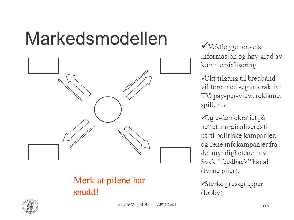 Av Are Vegard Haug – AFIN 2004 65 Markedsmodellen Vektlegger enveis informasjon og høy grad av kommersialisering Økt tilgang til bredbånd vil føre med