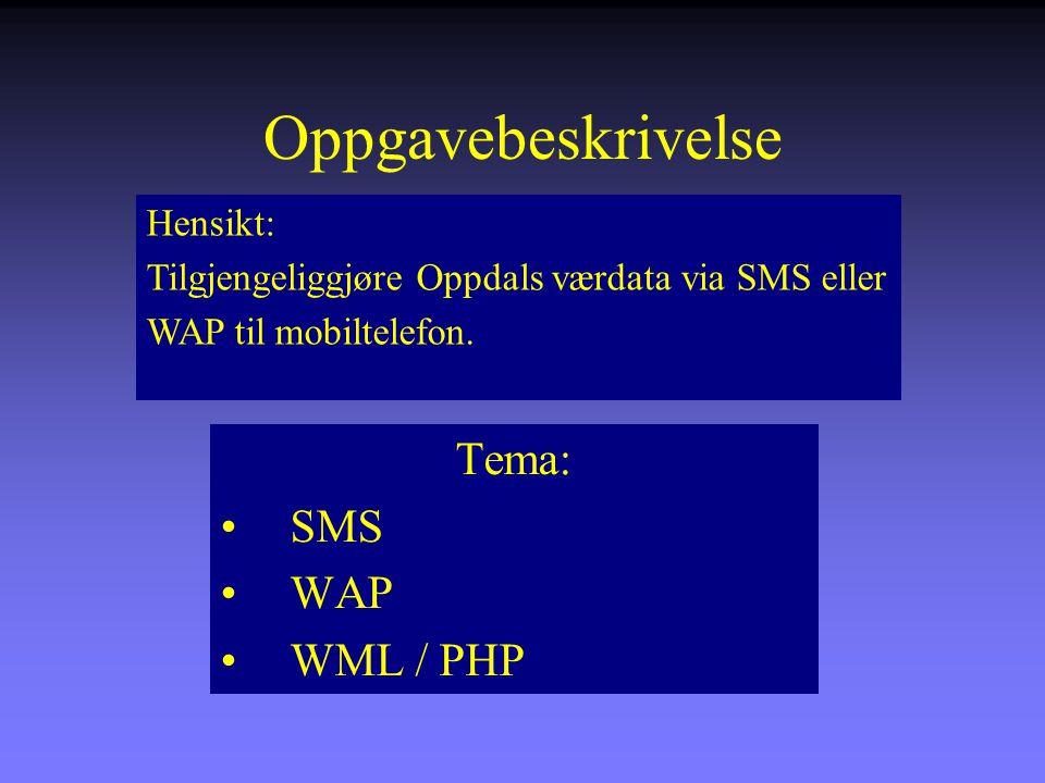 Oppgavebeskrivelse Hensikt: Tilgjengeliggjøre Oppdals værdata via SMS eller WAP til mobiltelefon.