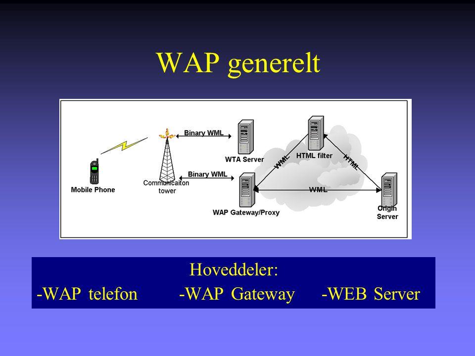 WAP generelt Hoveddeler: -WAP telefon-WAP Gateway-WEB Server