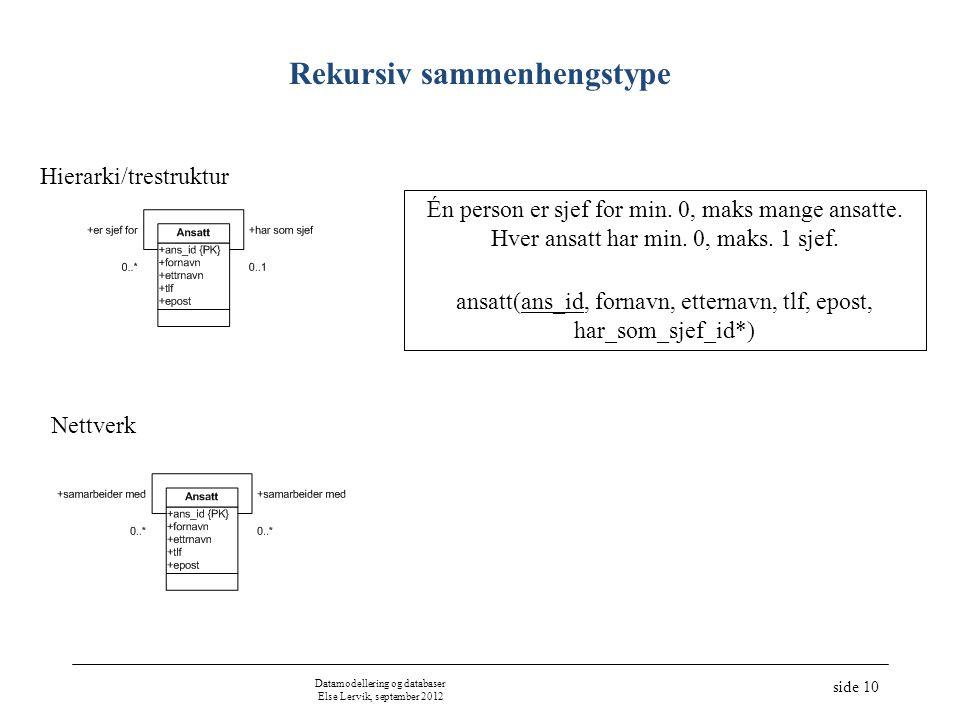 Datamodellering og databaser Else Lervik, september 2012 side 10 Rekursiv sammenhengstype Hierarki/trestruktur Nettverk Én person er sjef for min. 0,