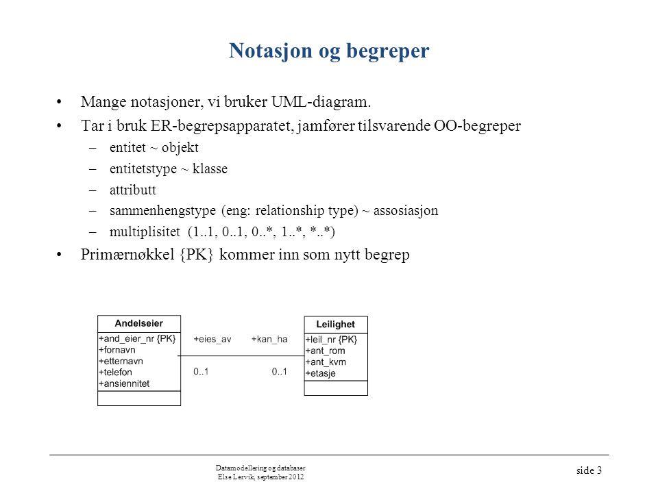 Datamodellering og databaser Else Lervik, september 2012 side 3 Notasjon og begreper Mange notasjoner, vi bruker UML-diagram. Tar i bruk ER-begrepsapp