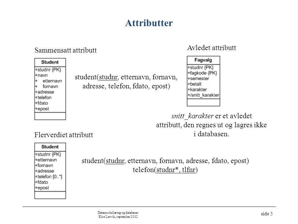 Datamodellering og databaser Else Lervik, september 2012 side 6 Multiplisitet – en-til-en-sammenhengstype Multiplisiteten bestemmer antallet mulige sammenhenger mellom entiteter i en sammenhengstype En-til-en-sammenhengstype 0..1 – delvis avhengighet 1..1 – total avhengighet Konkrete sammenhenger mellom entiteter kan illustreres vhja semantiske nett (figur på tavla) En andelseier kan ha min 0, maks 1 lelighet En leilighet bebos av min 1, maks 1 andelseier andelseier(and_eier_nr, fornavn, etternavn, telefon, ansiennitet) leilighet(leil_nr, ant_rom, ant_kvm, etasje, and_eier_nr*) NOT NULL UNIQUE and_eier_nr INTEGER NOT NULL UNIQUE
