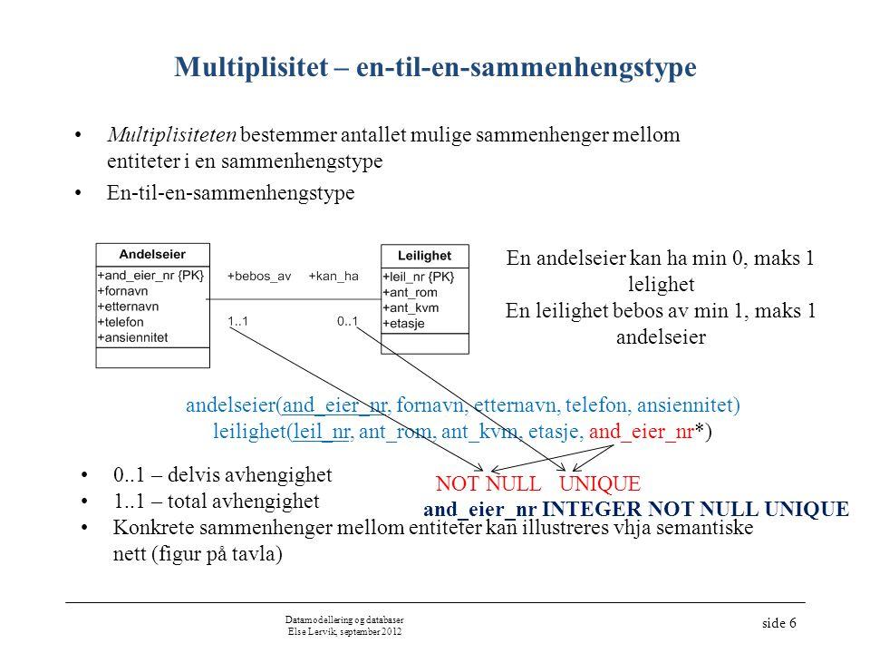 Datamodellering og databaser Else Lervik, september 2012 side 6 Multiplisitet – en-til-en-sammenhengstype Multiplisiteten bestemmer antallet mulige sa