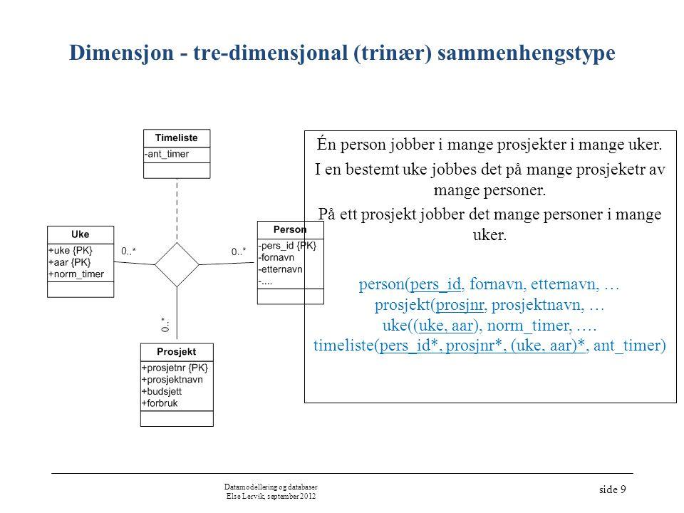 Datamodellering og databaser Else Lervik, september 2012 side 9 Dimensjon - tre-dimensjonal (trinær) sammenhengstype Én person jobber i mange prosjekt