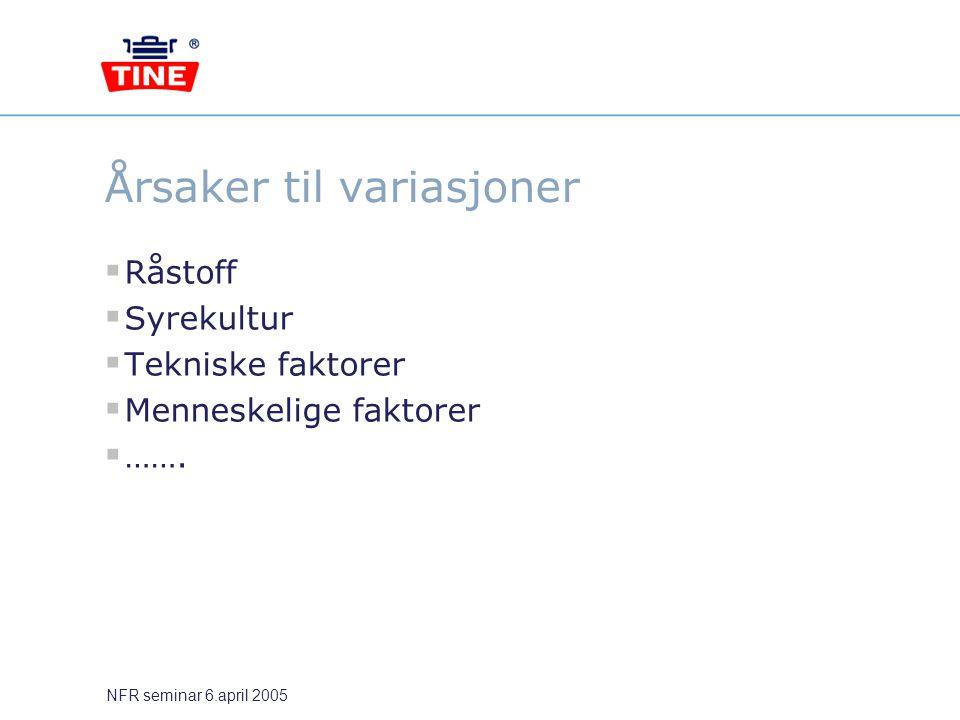 NFR seminar 6.april 2005 Årsaker til variasjoner  Råstoff  Syrekultur  Tekniske faktorer  Menneskelige faktorer  …….