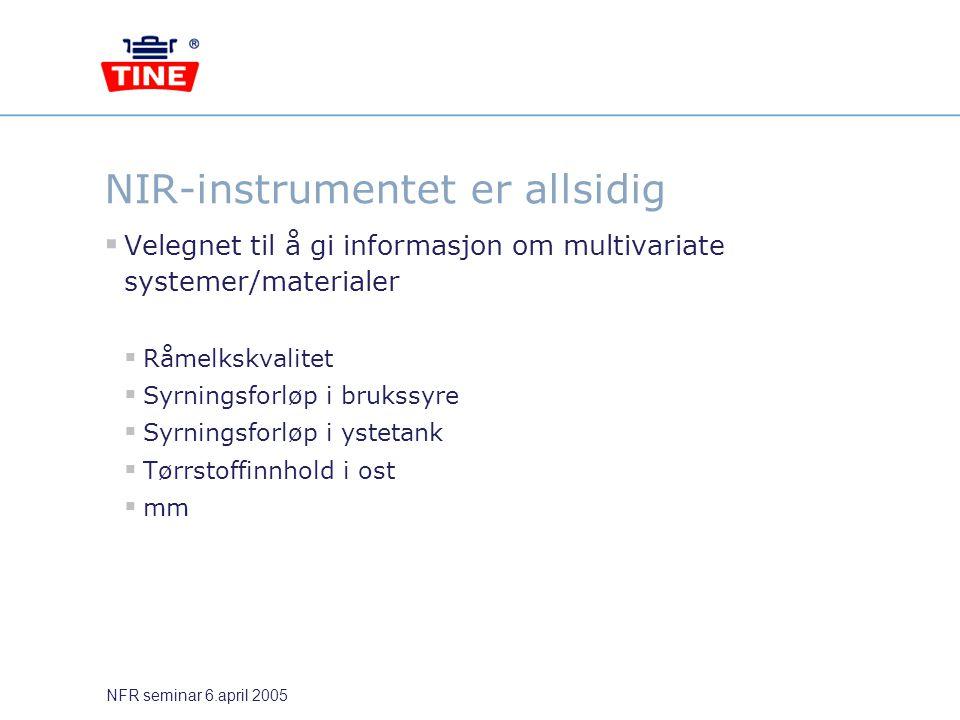 NFR seminar 6.april 2005 NIR-instrumentet er allsidig  Velegnet til å gi informasjon om multivariate systemer/materialer  Råmelkskvalitet  Syrnings