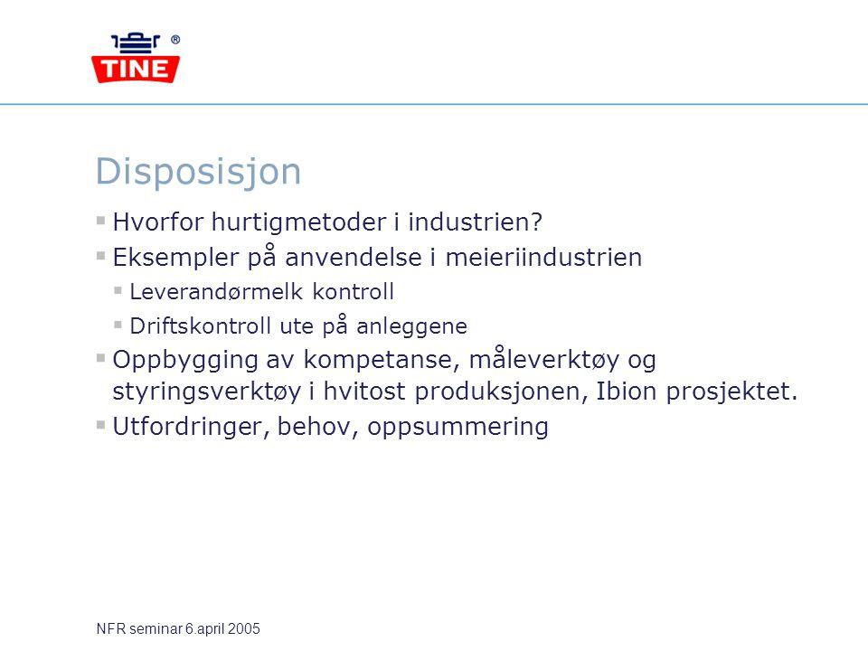 NFR seminar 6.april 2005 Disposisjon  Hvorfor hurtigmetoder i industrien?  Eksempler på anvendelse i meieriindustrien  Leverandørmelk kontroll  Dr