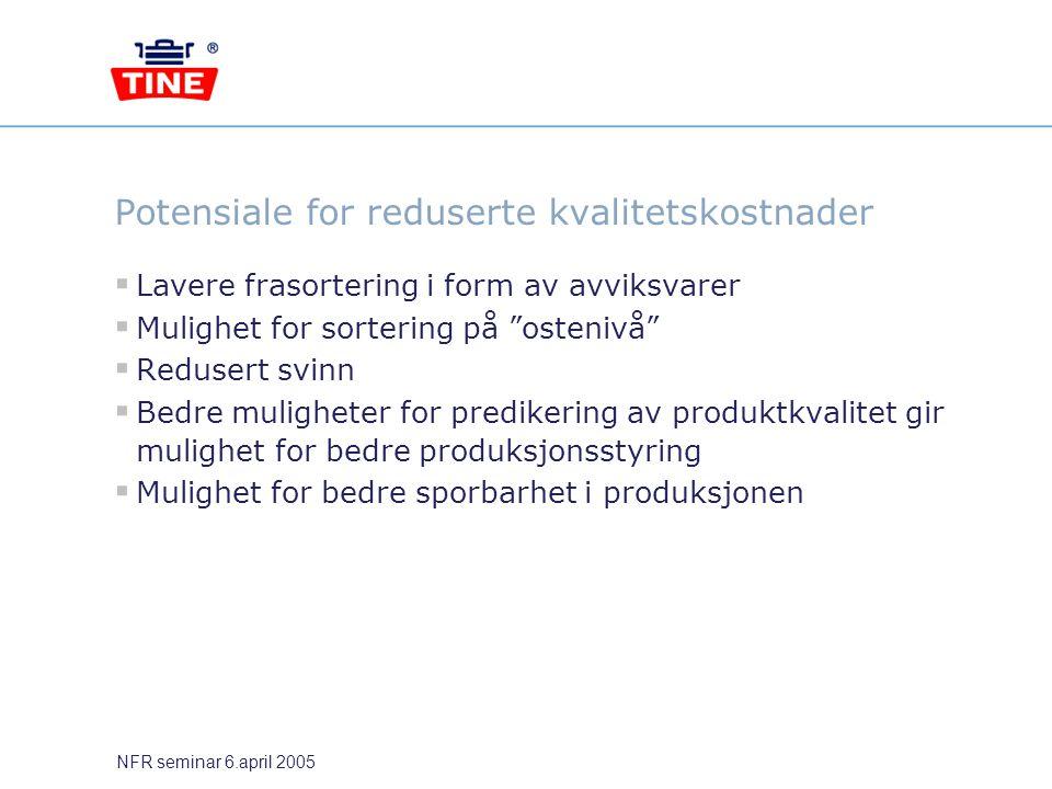 """NFR seminar 6.april 2005 Potensiale for reduserte kvalitetskostnader  Lavere frasortering i form av avviksvarer  Mulighet for sortering på """"ostenivå"""