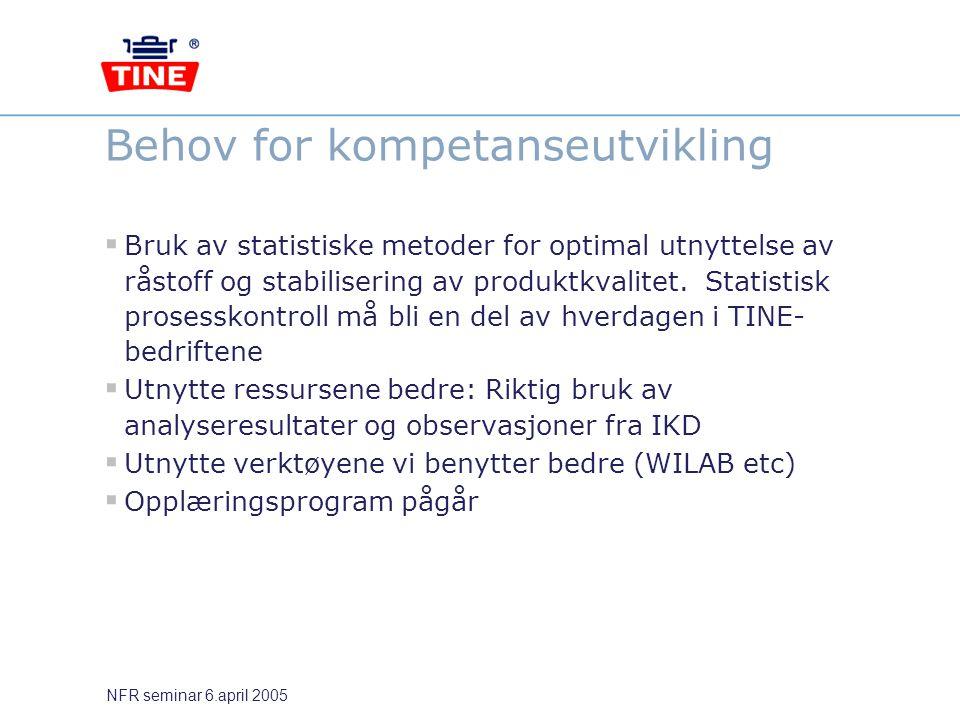 NFR seminar 6.april 2005 Behov for kompetanseutvikling  Bruk av statistiske metoder for optimal utnyttelse av råstoff og stabilisering av produktkval
