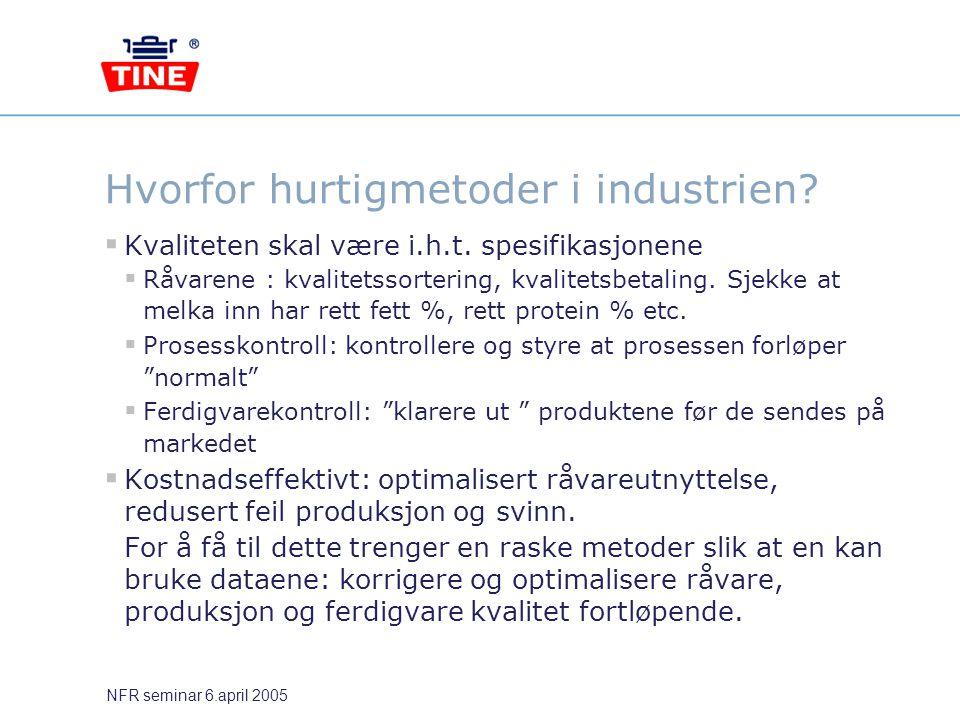 NFR seminar 6.april 2005 Hvorfor hurtigmetoder i industrien?  Kvaliteten skal være i.h.t. spesifikasjonene  Råvarene : kvalitetssortering, kvalitets