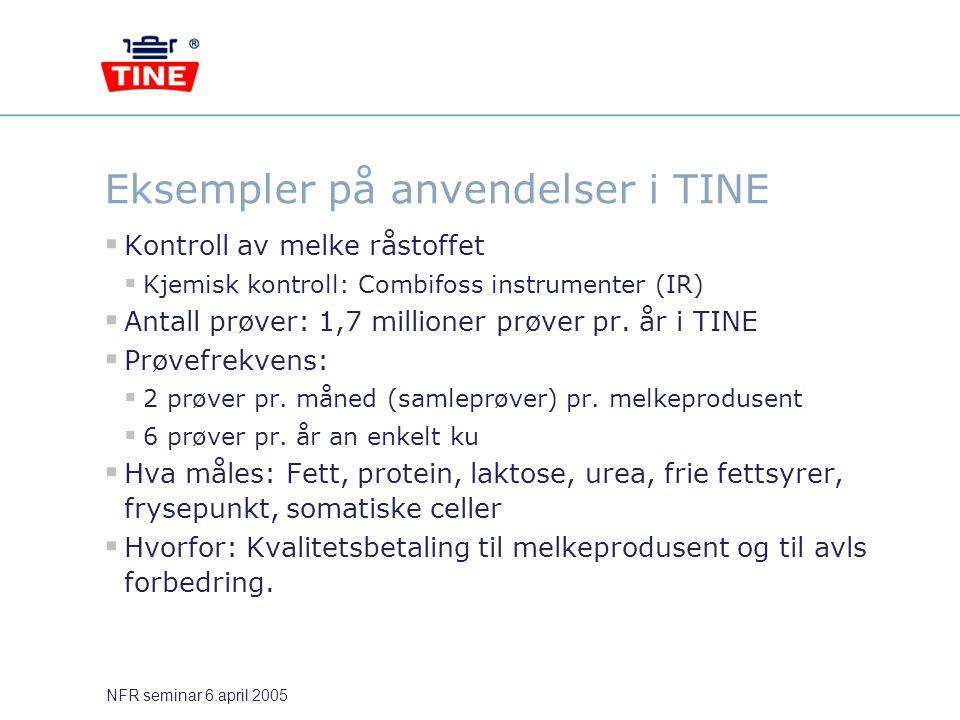 NFR seminar 6.april 2005 Eksempler på anvendelser i TINE  Kontroll av melke råstoffet  Kjemisk kontroll: Combifoss instrumenter (IR)  Antall prøver