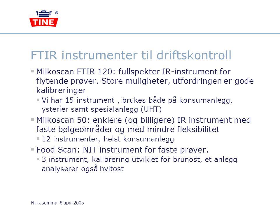 NFR seminar 6.april 2005 NIR-instrumentet er allsidig  Velegnet til å gi informasjon om multivariate systemer/materialer  Råmelkskvalitet  Syrningsforløp i brukssyre  Syrningsforløp i ystetank  Tørrstoffinnhold i ost  mm