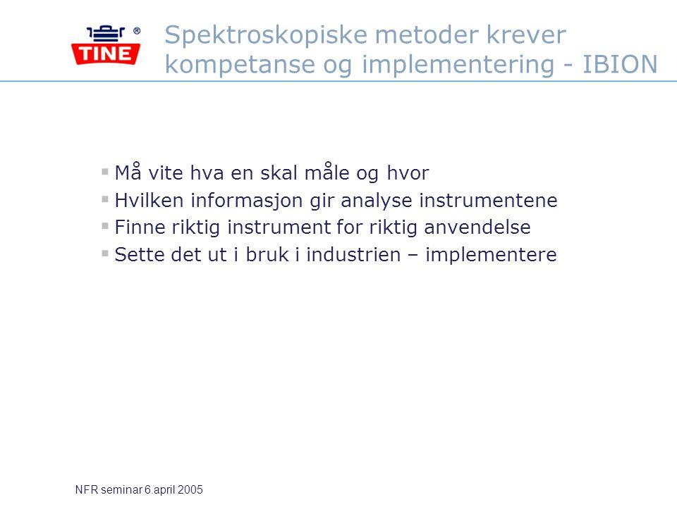 NFR seminar 6.april 2005 Potensiale for reduksjon av råstoffkostnader Volum: Norvegia / Jarlsberg