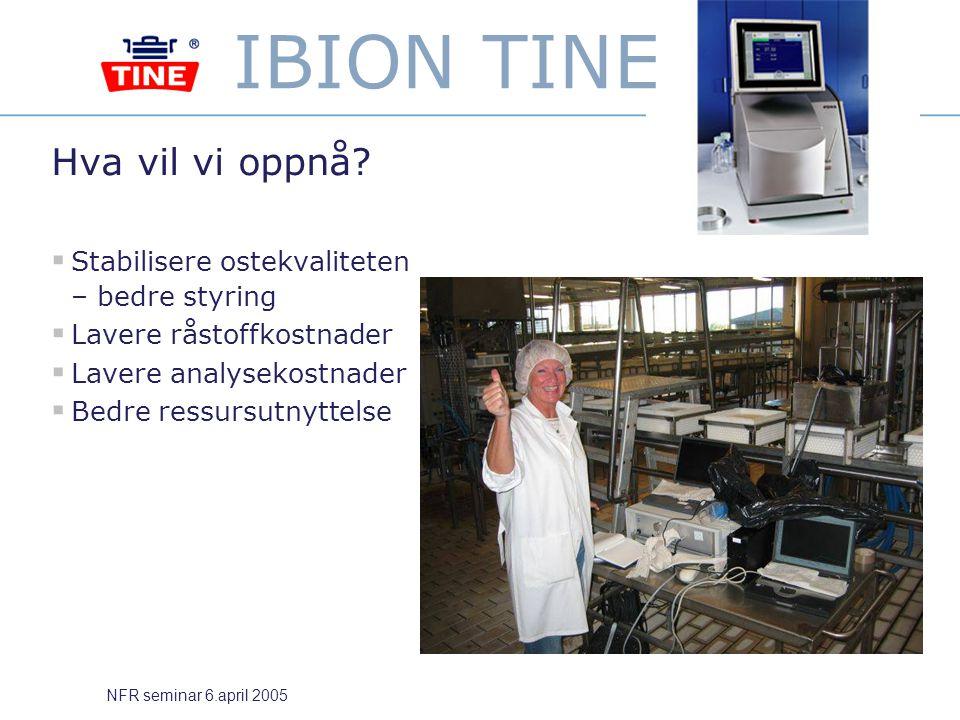 NFR seminar 6.april 2005 Potensiale for reduksjon av analysekostnader  Antall prøver: 10 000 (ferskost Jarlsberg/Norvegia)  Kostnad fettanalyser: 1,3 mill.kr  Kostnad tørrstoffanalyser: 1,0 mill.kr  Kostnad osteprøver: 0,4 mill.kr  Innsparingspotensiale ved bruk av hurtiganalyser: (50%) 1,4 mill.kr.