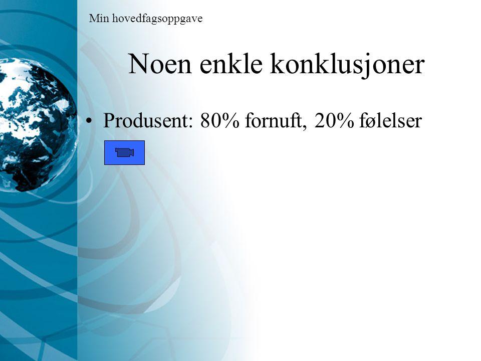 Noen enkle konklusjoner Produsent: 80% fornuft, 20% følelser Min hovedfagsoppgave