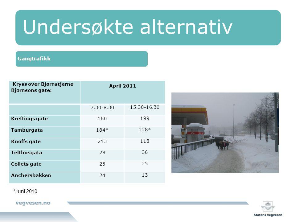 Undersøkte alternativ Gangtrafikk Kryss over Bjørnstjerne Bjørnsons gate: April 2011 7.30-8.30 15.30-16.30 Kreftings gate160 199 Tamburgata184* 128* K