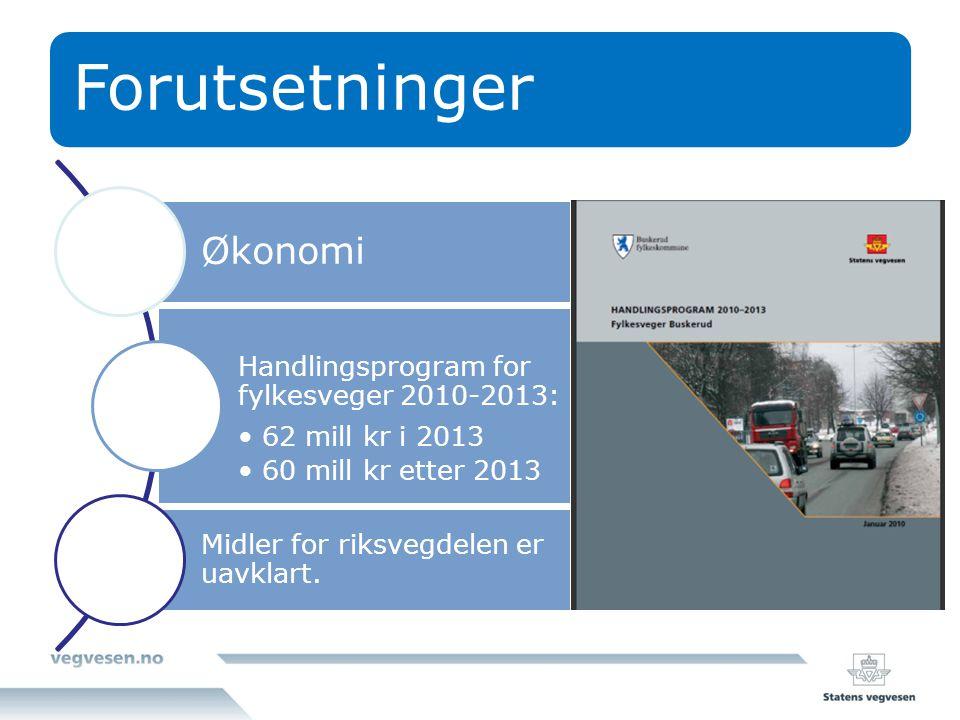Forutsetninger Økonomi Handlingsprogram for fylkesveger 2010- 2013: 62 mill kr i 2013 60 mill kr etter 2013 Midler for riksvegdelen er uavklart.