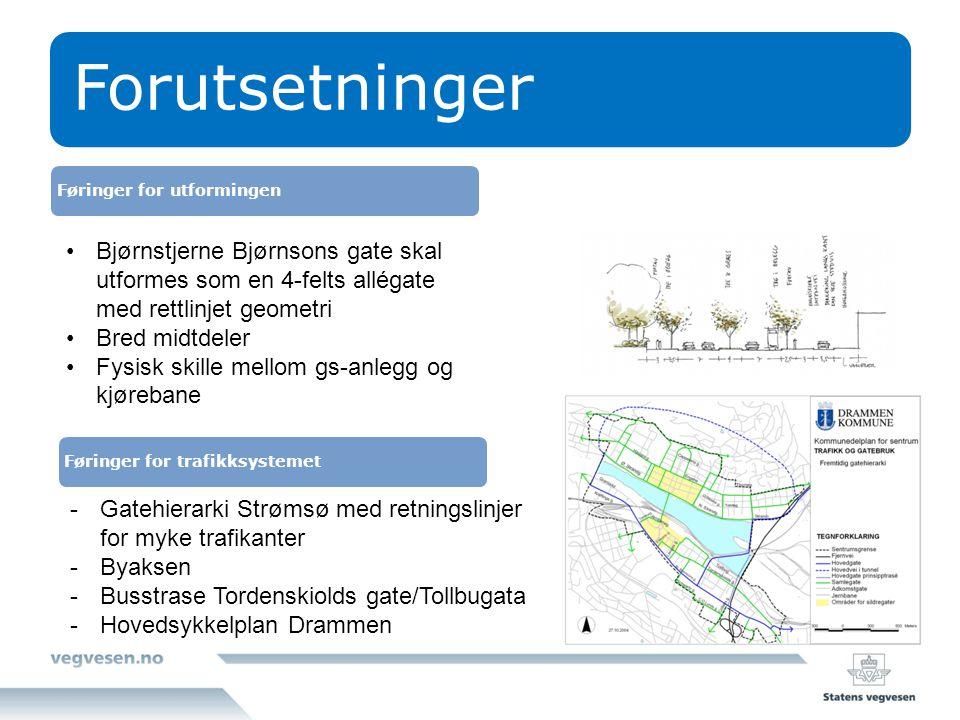 Forutsetninger Føringer for utformingen Bjørnstjerne Bjørnsons gate skal utformes som en 4-felts allégate med rettlinjet geometri Bred midtdeler Fysis