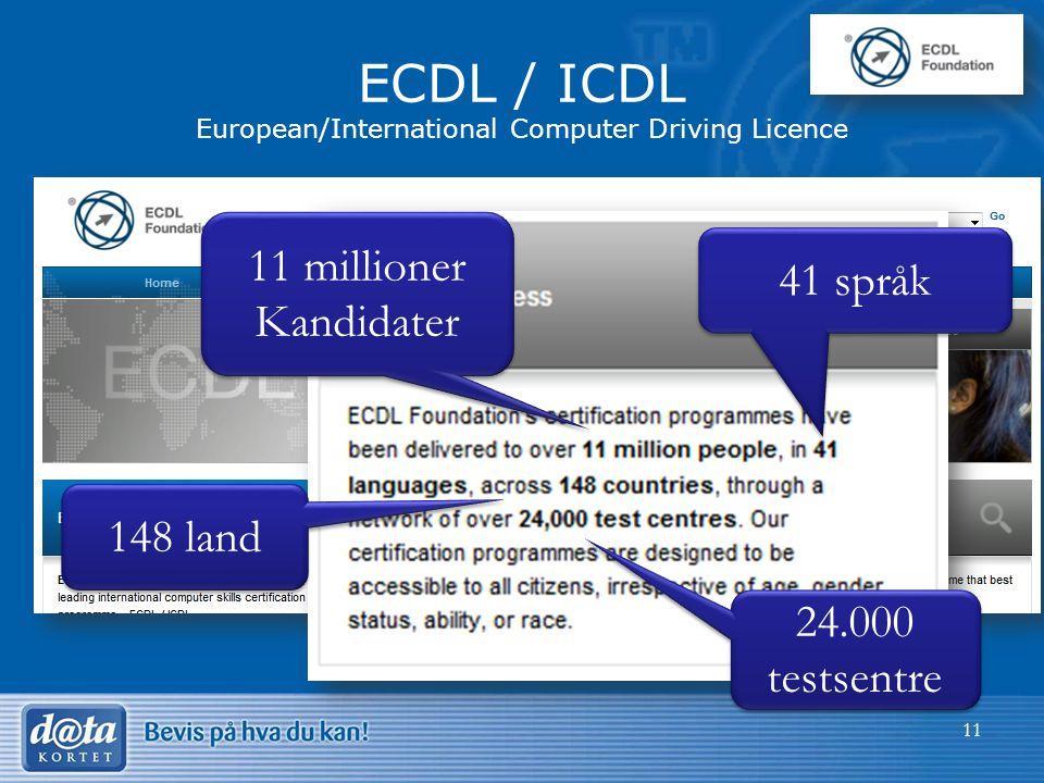11 ECDL / ICDL European/International Computer Driving Licence 11 millioner Kandidater 41 språk 148 land 24.000 testsentre