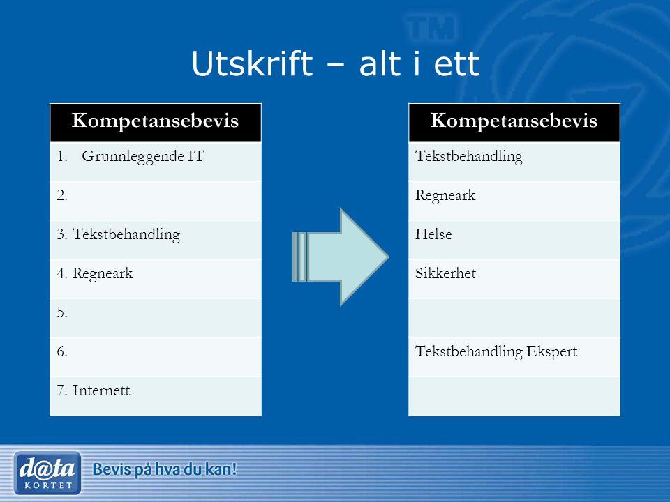 Utskrift – alt i ett Kompetansebevis 1.Grunnleggende IT 2. 3. Tekstbehandling 4. Regneark 5. 6. 7. Internett Kompetansebevis Tekstbehandling Regneark