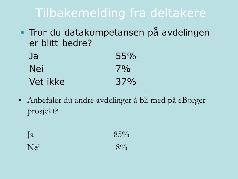 Tilbakemelding fra deltakere  Tror du datakompetansen på avdelingen er blitt bedre? Ja55% Nei7% Vet ikke 37% Anbefaler du andre avdelinger å bli med