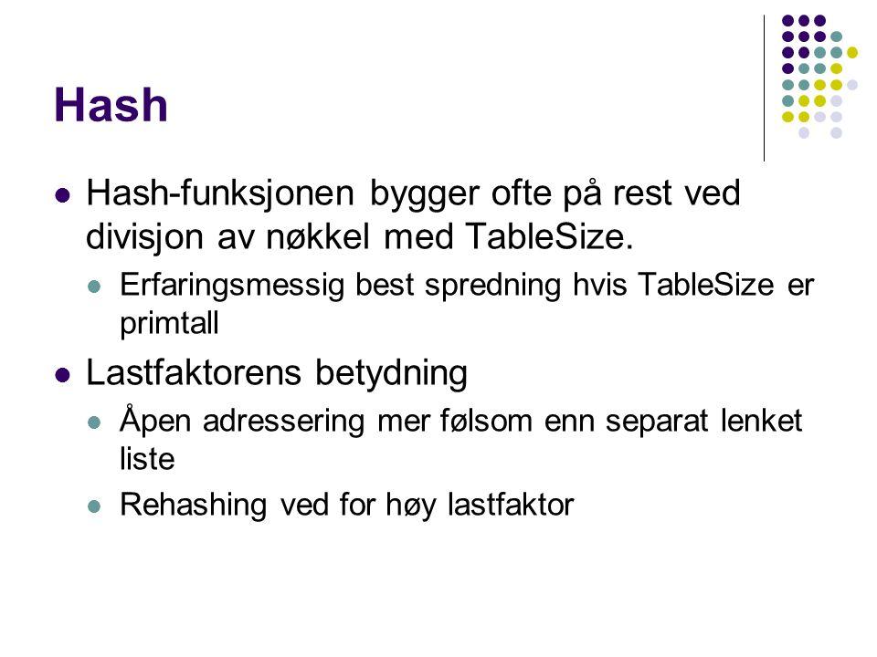 Hash Hash-funksjonen bygger ofte på rest ved divisjon av nøkkel med TableSize.