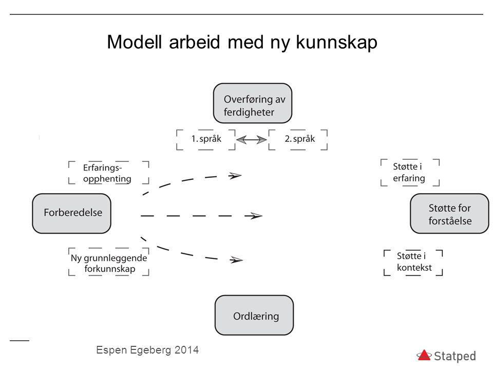 Modell arbeid med ny kunnskap Espen Egeberg 2014