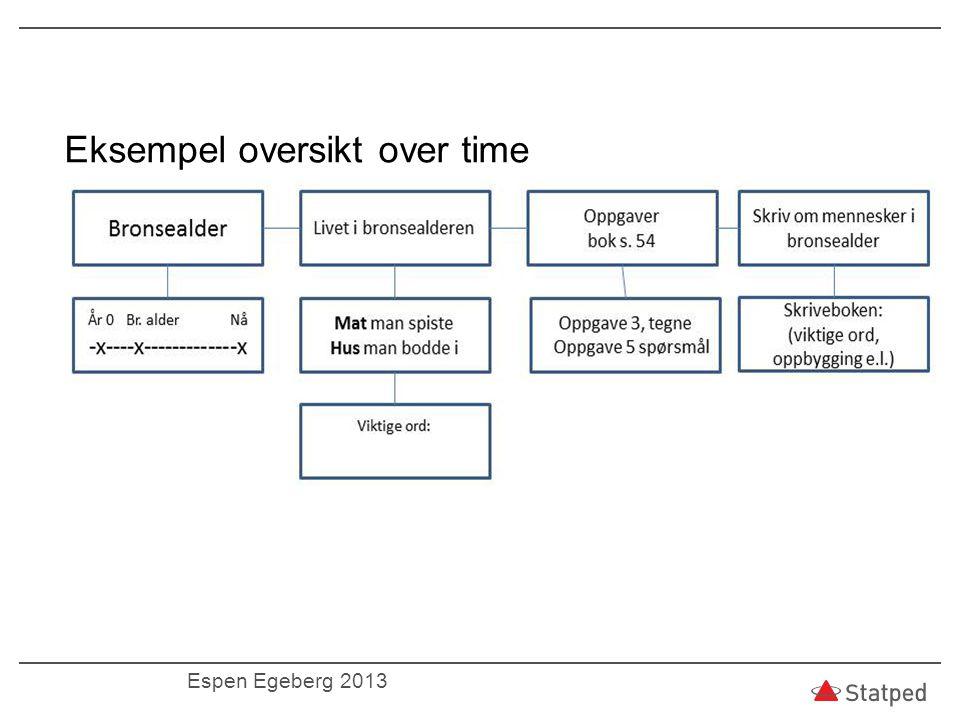 Eksempel oversikt over time Espen Egeberg 2013
