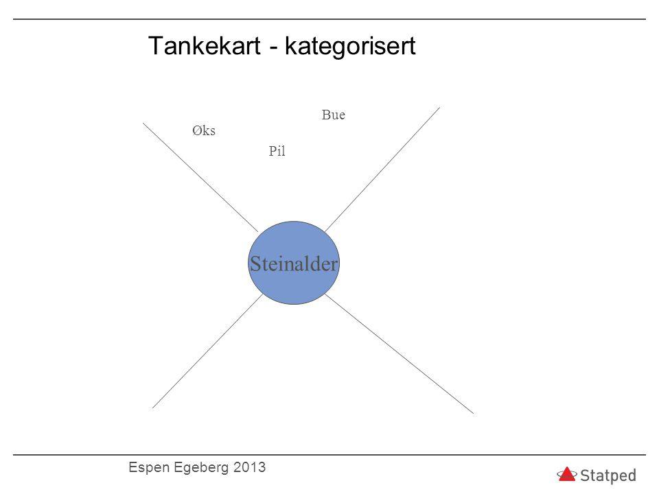 Tankekart - kategorisert Steinalder Øks Pil Bue Espen Egeberg 2013