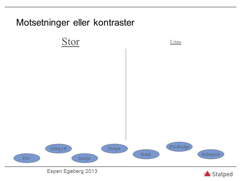 Motsetninger eller kontraster Stor Liten Sølepytt Hav Bekk Dråpe Innsjø Flodbølge Sølesprut Espen Egeberg 2013
