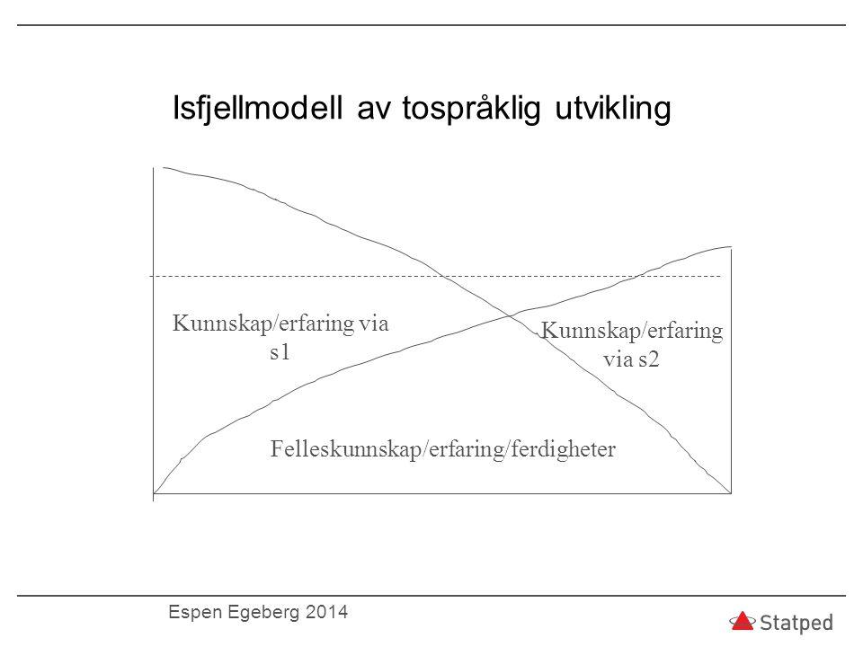 Isfjellmodell av tospråklig utvikling Felleskunnskap/erfaring/ferdigheter Kunnskap/erfaring via s1 Kunnskap/erfaring via s2 Espen Egeberg 2014