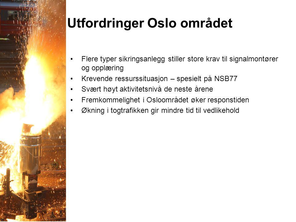 Utfordringer Oslo området Flere typer sikringsanlegg stiller store krav til signalmontører og opplæring Krevende ressurssituasjon – spesielt på NSB77